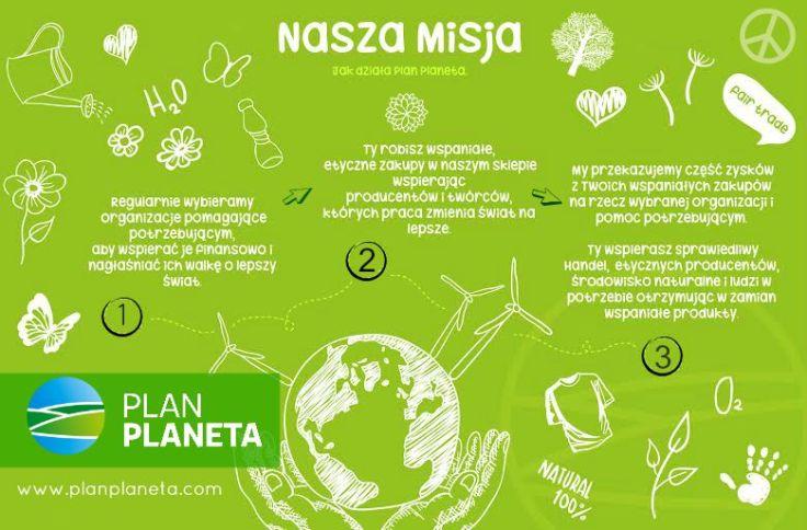 Plan Planeta's mission