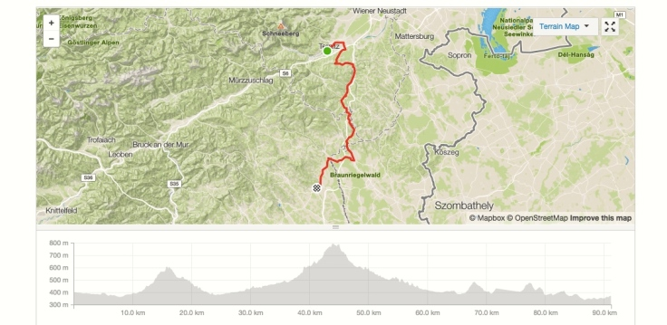 My route from Ternitz to Hartberg